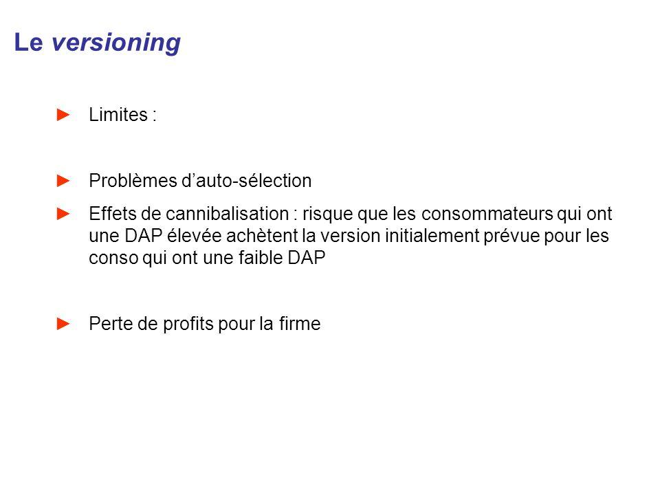 Le versioning Limites : Problèmes dauto-sélection Effets de cannibalisation : risque que les consommateurs qui ont une DAP élevée achètent la version