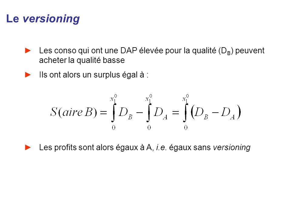 Le versioning Les conso qui ont une DAP élevée pour la qualité (D B ) peuvent acheter la qualité basse Ils ont alors un surplus égal à : Les profits s