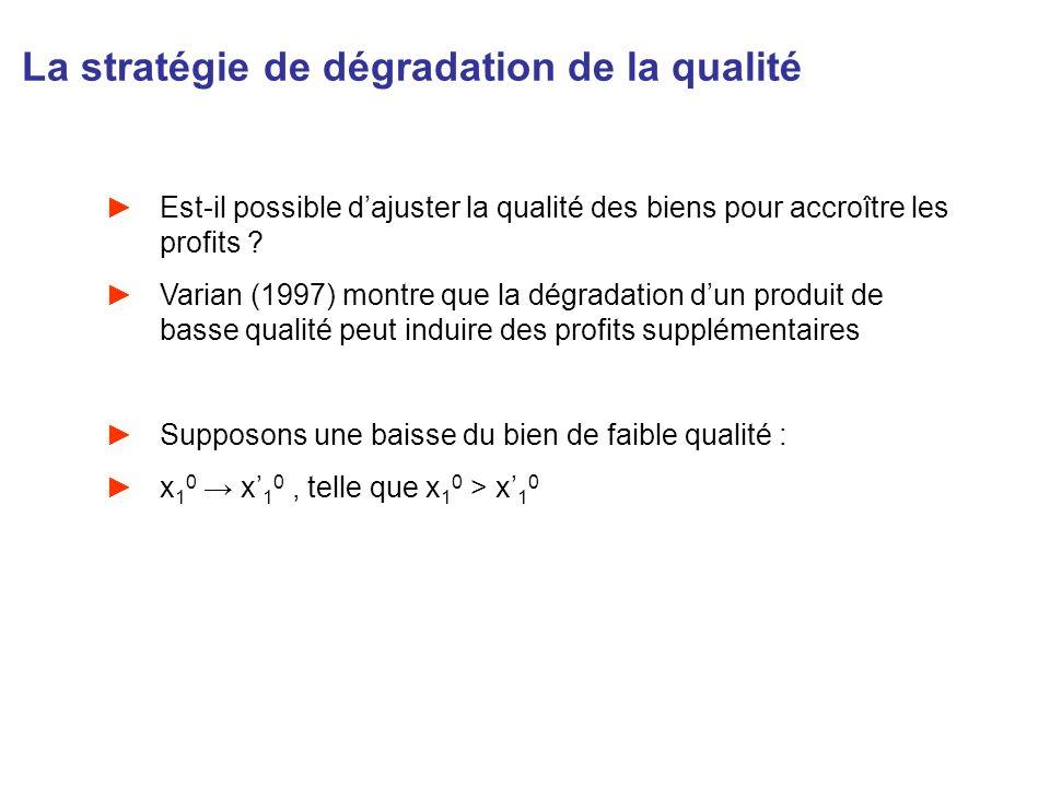 La stratégie de dégradation de la qualité Est-il possible dajuster la qualité des biens pour accroître les profits ? Varian (1997) montre que la dégra