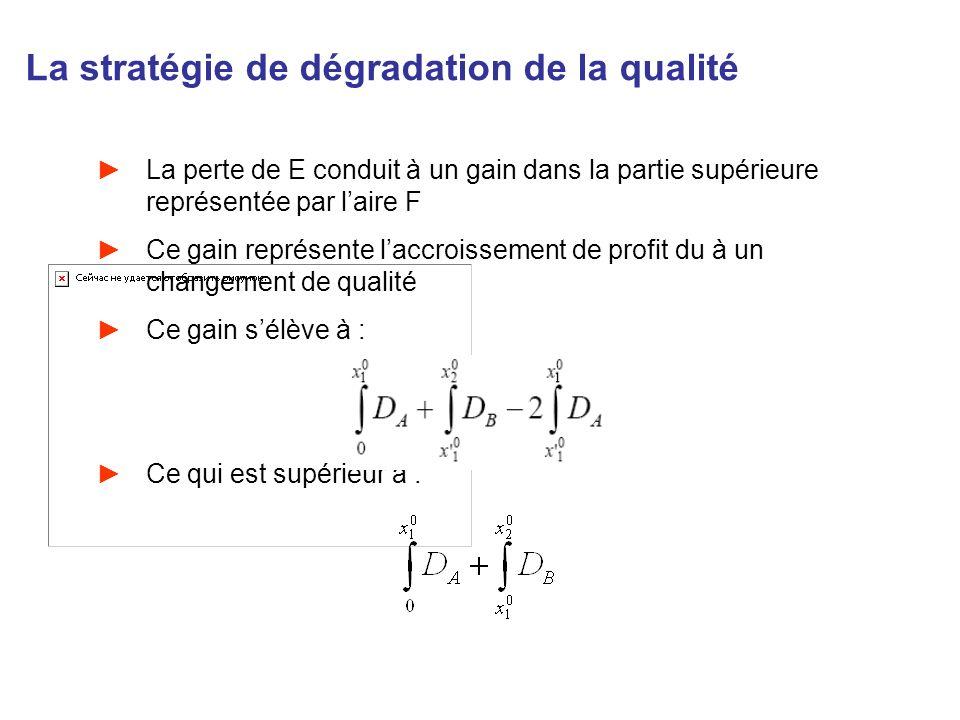 La stratégie de dégradation de la qualité La perte de E conduit à un gain dans la partie supérieure représentée par laire F Ce gain représente laccroi