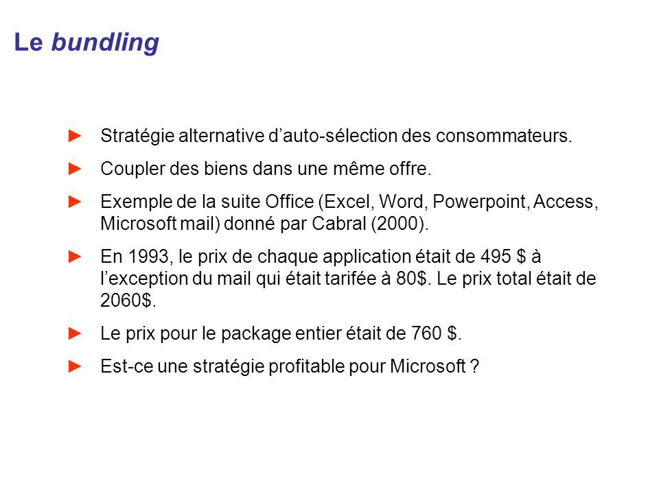 Le bundling Stratégie alternative dauto-sélection des consommateurs. Coupler des biens dans une même offre. Exemple de la suite Office (Excel, Word, P