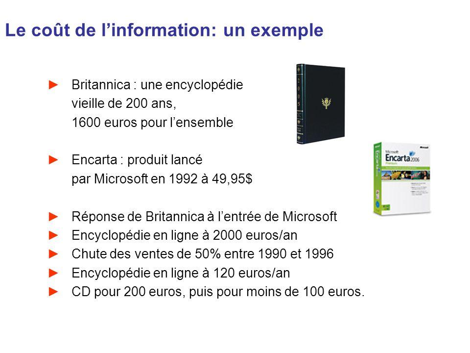 Le coût de linformation: un exemple Britannica : une encyclopédie vieille de 200 ans, 1600 euros pour lensemble Encarta : produit lancé par Microsoft