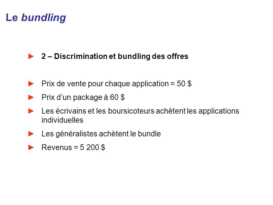 Le bundling 2 – Discrimination et bundling des offres Prix de vente pour chaque application = 50 $ Prix dun package à 60 $ Les écrivains et les boursi