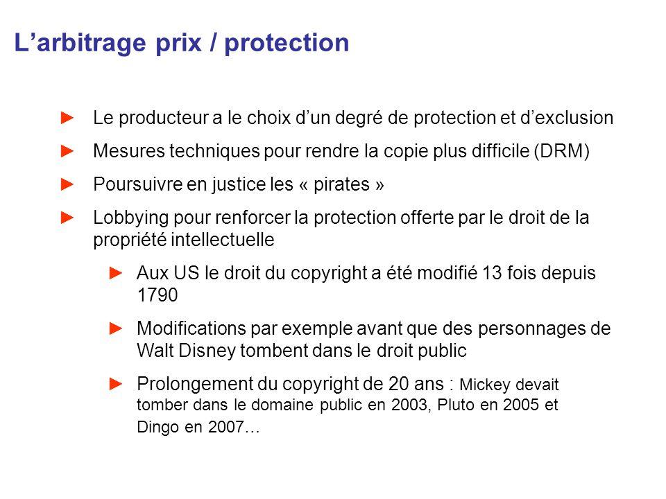 Larbitrage prix / protection Le producteur a le choix dun degré de protection et dexclusion Mesures techniques pour rendre la copie plus difficile (DR