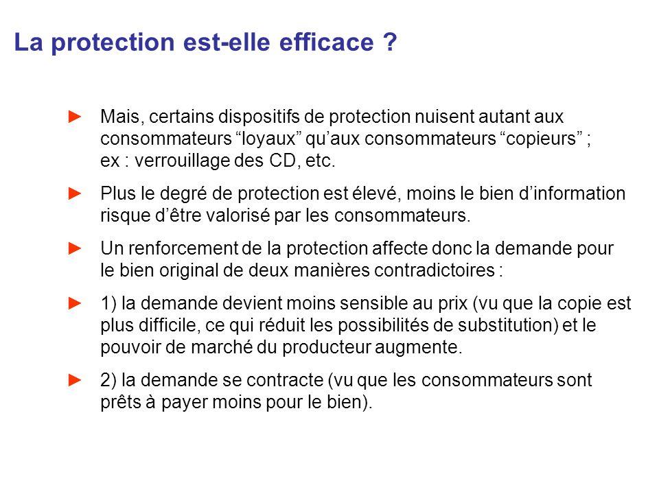 La protection est-elle efficace ? Mais, certains dispositifs de protection nuisent autant aux consommateurs loyaux quaux consommateurs copieurs ; ex :