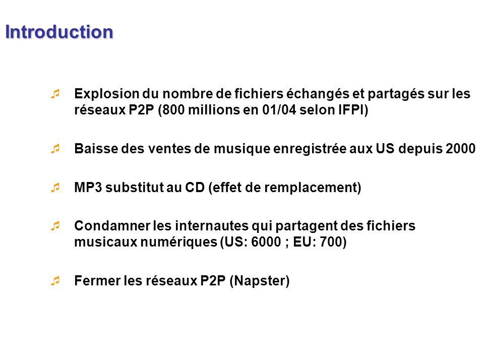 Introduction Explosion du nombre de fichiers échangés et partagés sur les réseaux P2P (800 millions en 01/04 selon IFPI) Baisse des ventes de musique