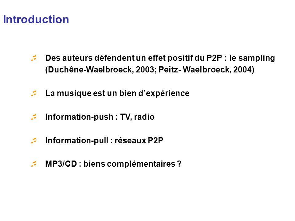 Introduction Des auteurs défendent un effet positif du P2P : le sampling (Duchêne-Waelbroeck, 2003; Peitz- Waelbroeck, 2004) La musique est un bien de
