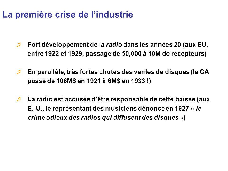 La première crise de lindustrie Fort développement de la radio dans les années 20 (aux EU, entre 1922 et 1929, passage de 50,000 à 10M de récepteurs)
