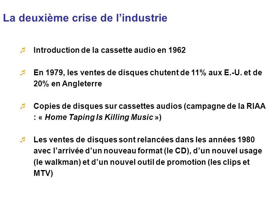 La deuxième crise de lindustrie Introduction de la cassette audio en 1962 En 1979, les ventes de disques chutent de 11% aux E.-U. et de 20% en Anglete