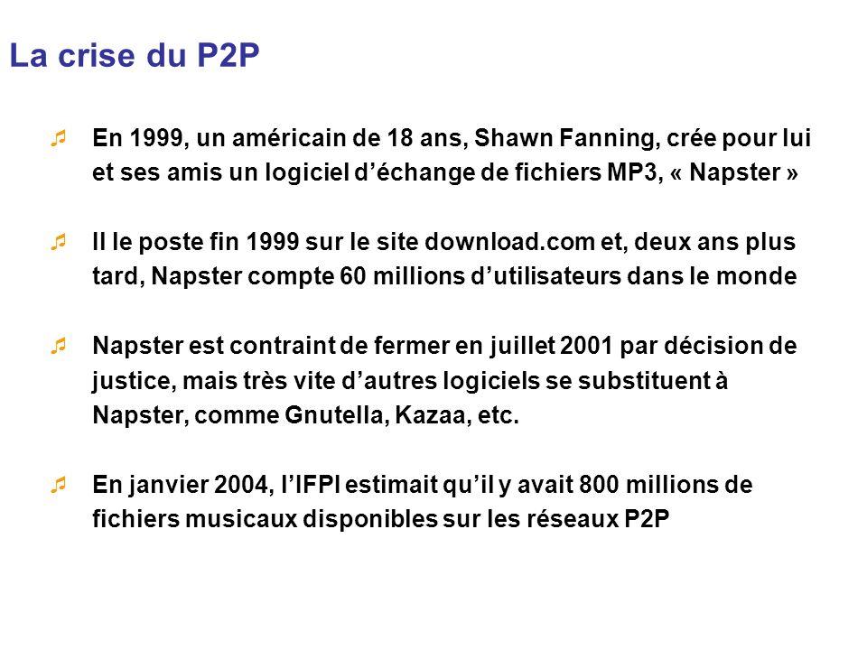 La crise du P2P En 1999, un américain de 18 ans, Shawn Fanning, crée pour lui et ses amis un logiciel déchange de fichiers MP3, « Napster » Il le post