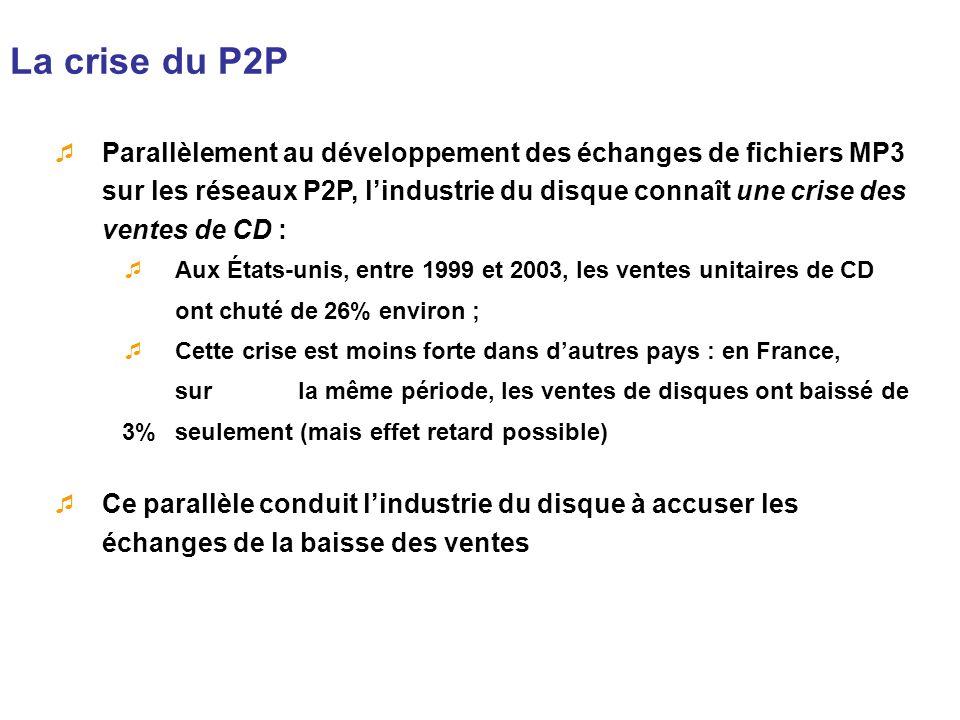 La crise du P2P Parallèlement au développement des échanges de fichiers MP3 sur les réseaux P2P, lindustrie du disque connaît une crise des ventes de