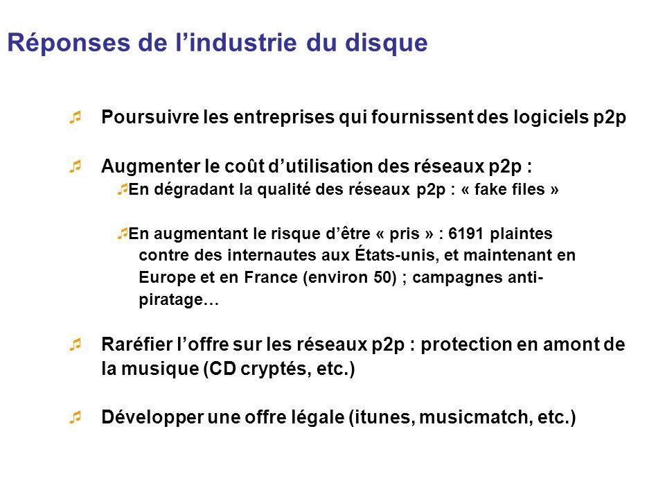Réponses de lindustrie du disque Poursuivre les entreprises qui fournissent des logiciels p2p Augmenter le coût dutilisation des réseaux p2p : En dégr