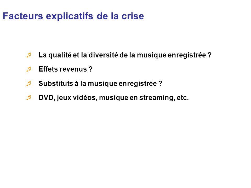 Facteurs explicatifs de la crise La qualité et la diversité de la musique enregistrée ? Effets revenus ? Substituts à la musique enregistrée ? DVD, je