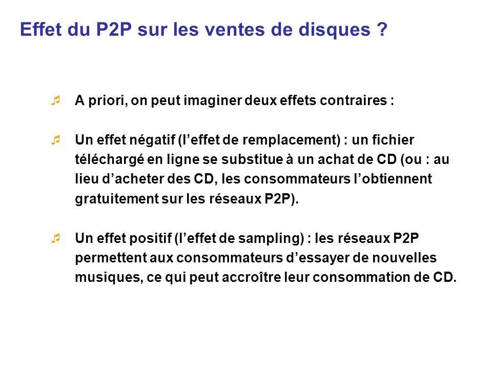 Effet du P2P sur les ventes de disques ? A priori, on peut imaginer deux effets contraires : Un effet négatif (leffet de remplacement) : un fichier té