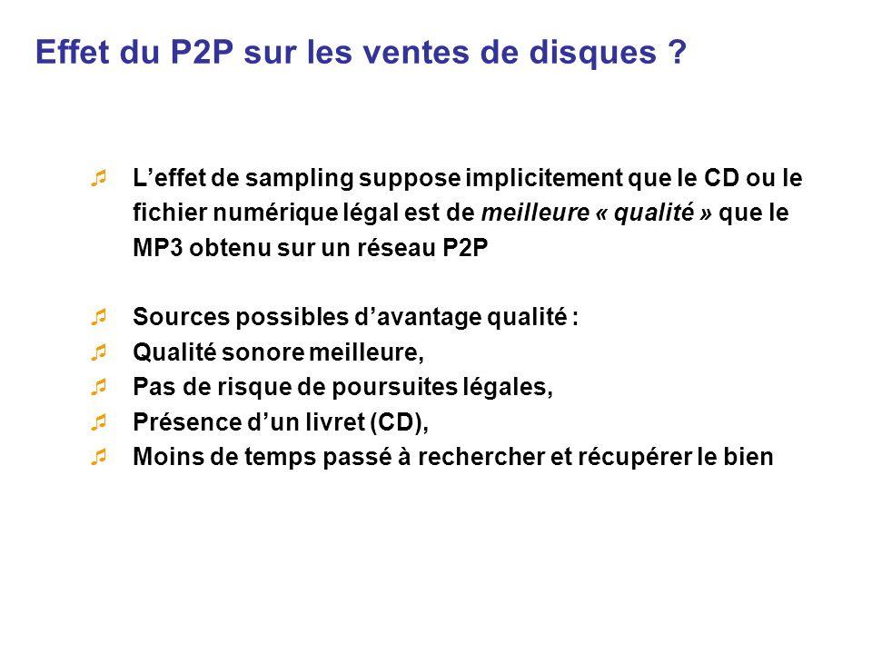 Effet du P2P sur les ventes de disques ? Leffet de sampling suppose implicitement que le CD ou le fichier numérique légal est de meilleure « qualité »