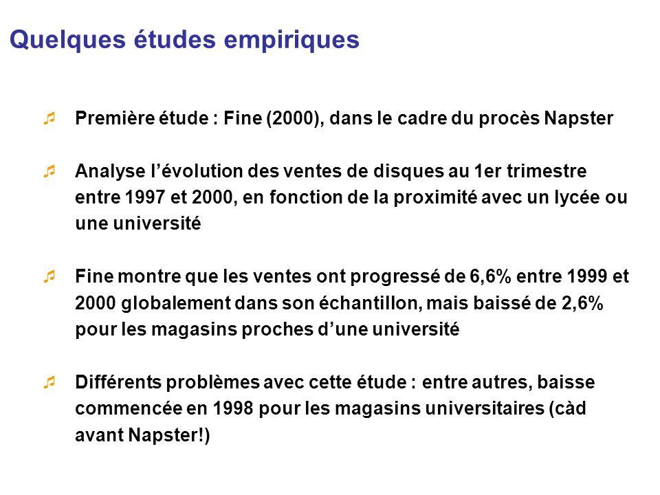 Quelques études empiriques Première étude : Fine (2000), dans le cadre du procès Napster Analyse lévolution des ventes de disques au 1er trimestre ent