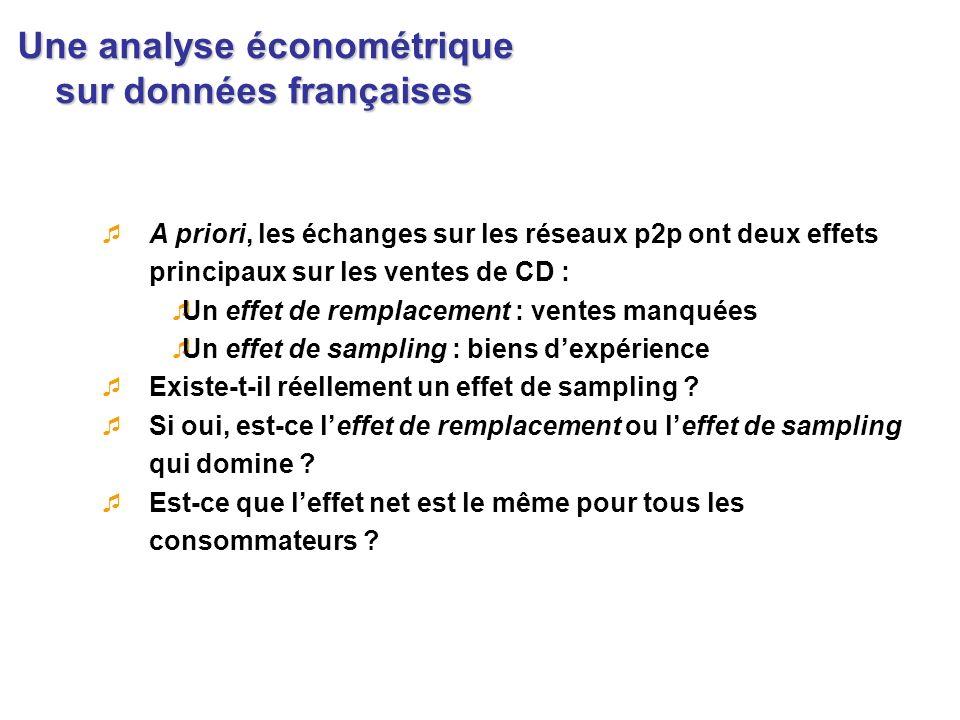 Une analyse économétrique sur données françaises A priori, les échanges sur les réseaux p2p ont deux effets principaux sur les ventes de CD : Un effet