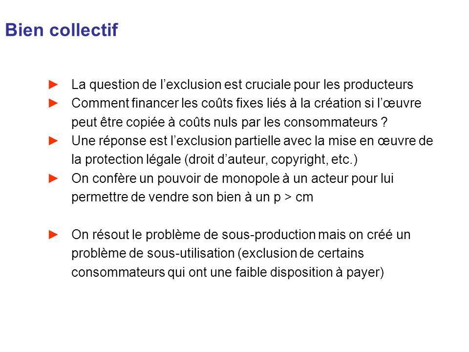 Bien collectif La question de lexclusion est cruciale pour les producteurs Comment financer les coûts fixes liés à la création si lœuvre peut être cop