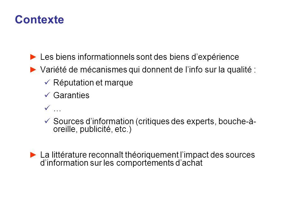 Contexte Les biens informationnels sont des biens dexpérience Variété de mécanismes qui donnent de linfo sur la qualité : Réputation et marque Garanti