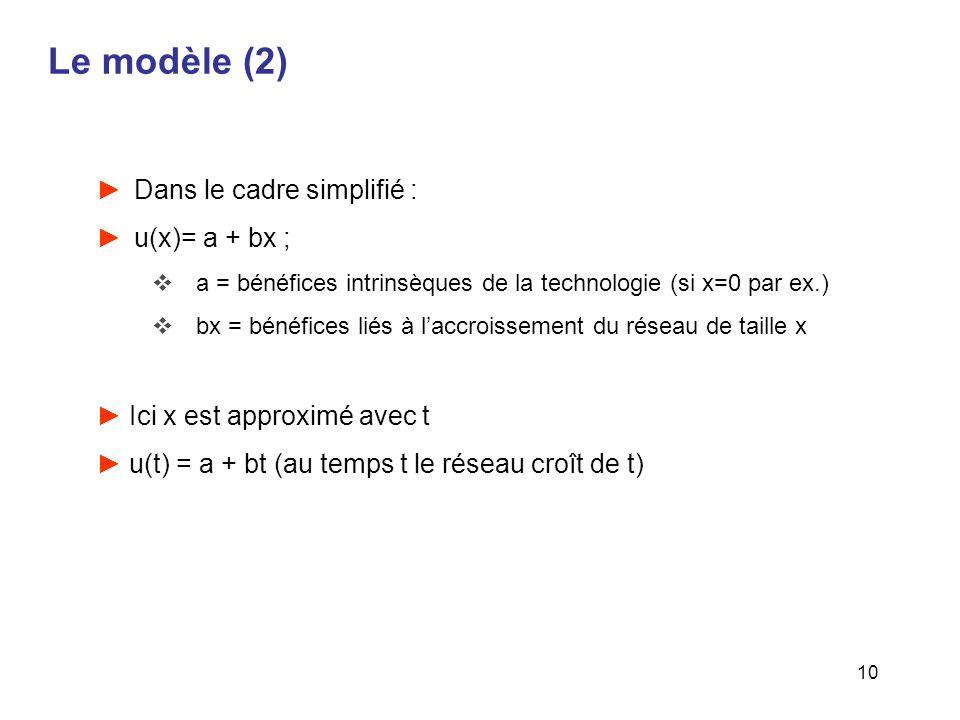 10 Le modèle (2) Dans le cadre simplifié : u(x)= a + bx ; a = bénéfices intrinsèques de la technologie (si x=0 par ex.) bx = bénéfices liés à laccrois