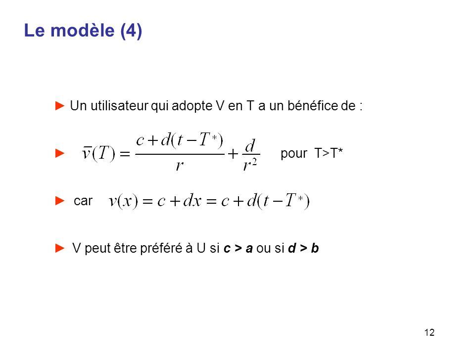 12 Le modèle (4) Un utilisateur qui adopte V en T a un bénéfice de : pour T>T* car V peut être préféré à U si c > a ou si d > b