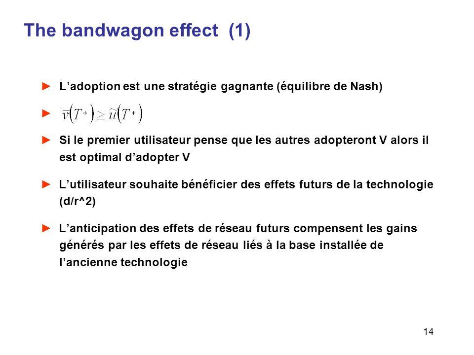 14 The bandwagon effect (1) Ladoption est une stratégie gagnante (équilibre de Nash) Si le premier utilisateur pense que les autres adopteront V alors