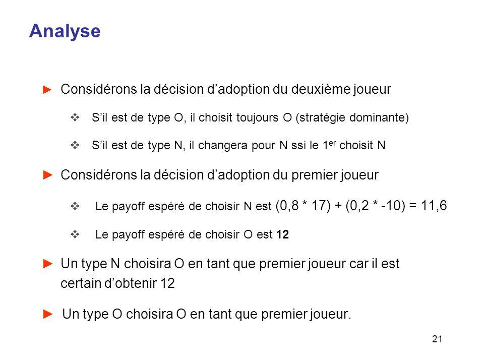 21 Analyse Considérons la décision dadoption du deuxième joueur Sil est de type O, il choisit toujours O (stratégie dominante) Sil est de type N, il c