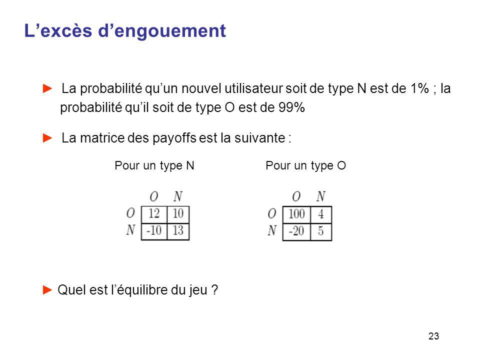23 Lexcès dengouement La probabilité quun nouvel utilisateur soit de type N est de 1% ; la probabilité quil soit de type O est de 99% La matrice des p
