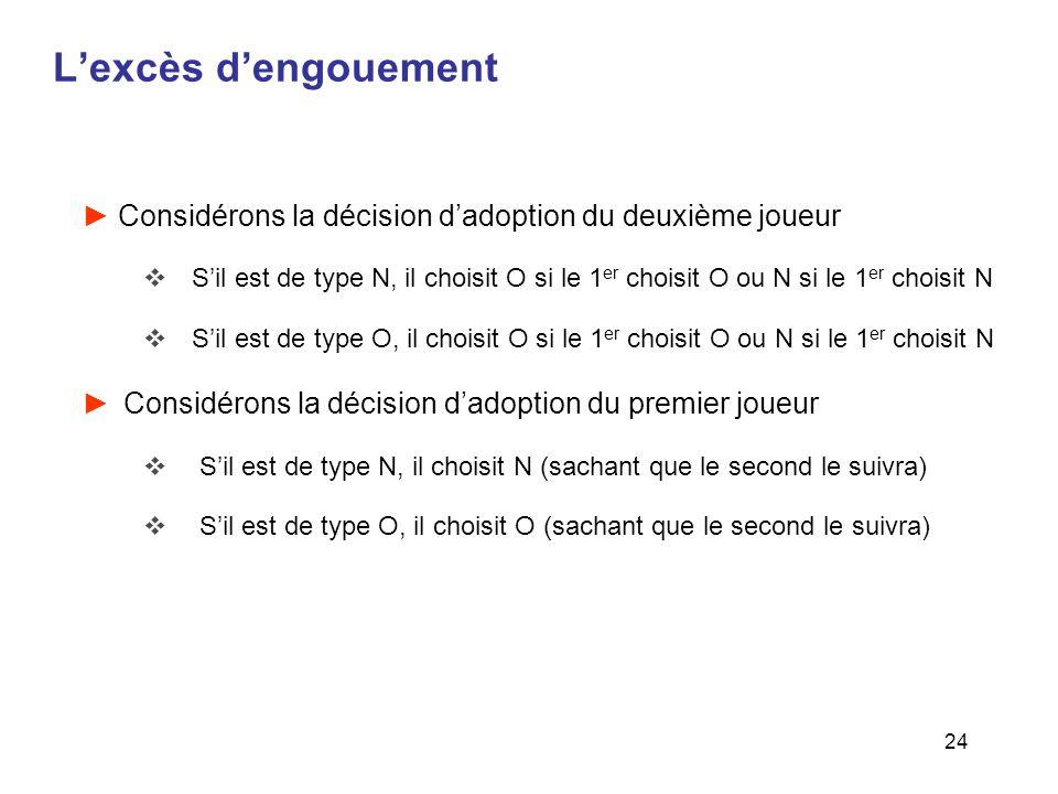 24 Lexcès dengouement Considérons la décision dadoption du deuxième joueur Sil est de type N, il choisit O si le 1 er choisit O ou N si le 1 er choisi