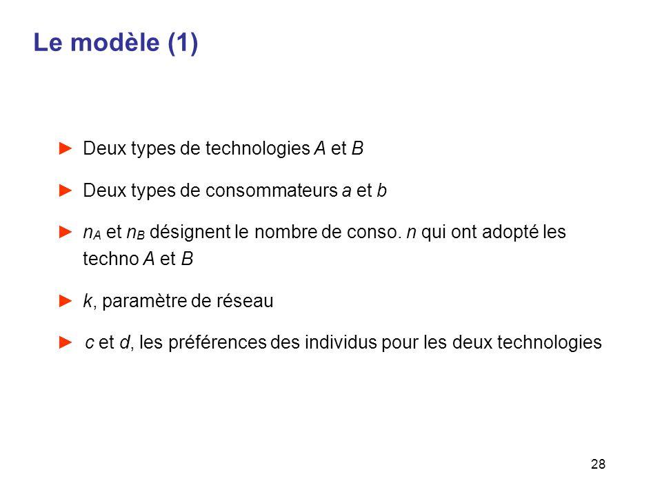 28 Le modèle (1) Deux types de technologies A et B Deux types de consommateurs a et b n A et n B désignent le nombre de conso. n qui ont adopté les te