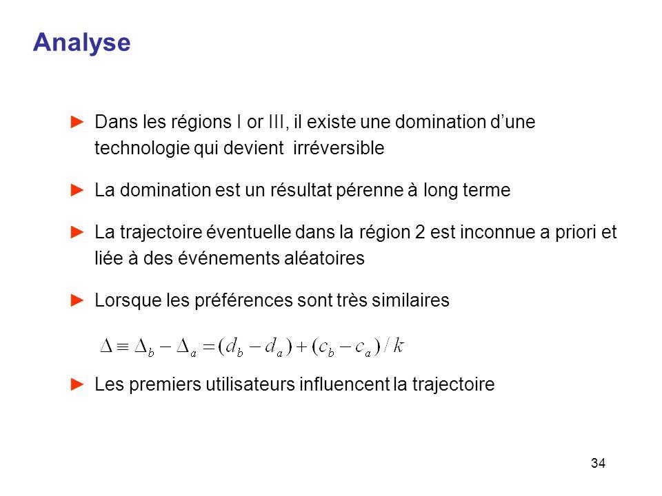 34 Analyse Dans les régions I or III, il existe une domination dune technologie qui devient irréversible La domination est un résultat pérenne à long