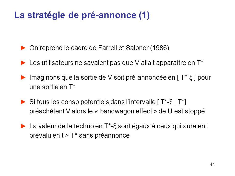41 La stratégie de pré-annonce (1) On reprend le cadre de Farrell et Saloner (1986) Les utilisateurs ne savaient pas que V allait apparaître en T* Ima