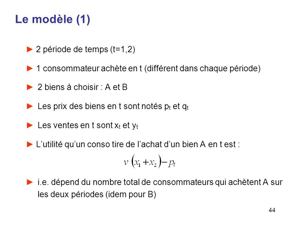 44 Le modèle (1) 2 période de temps (t=1,2) 1 consommateur achète en t (différent dans chaque période) 2 biens à choisir : A et B Les prix des biens e
