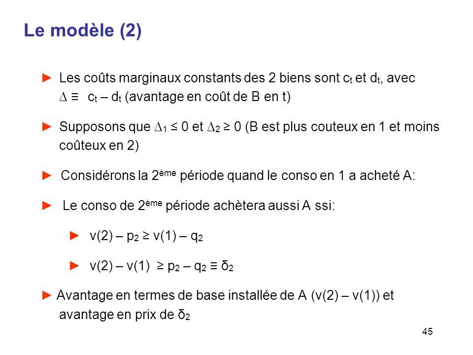 45 Le modèle (2) Les coûts marginaux constants des 2 biens sont c t et d t, avec c t – d t (avantage en coût de B en t) Supposons que 1 0 et 2 0 (B es