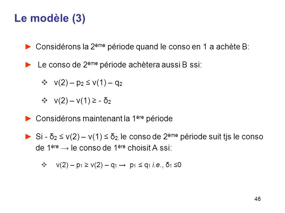 46 Le modèle (3) Considérons la 2 ème période quand le conso en 1 a achète B: Le conso de 2 ème période achètera aussi B ssi: v(2) – p 2 v(1) – q 2 v(