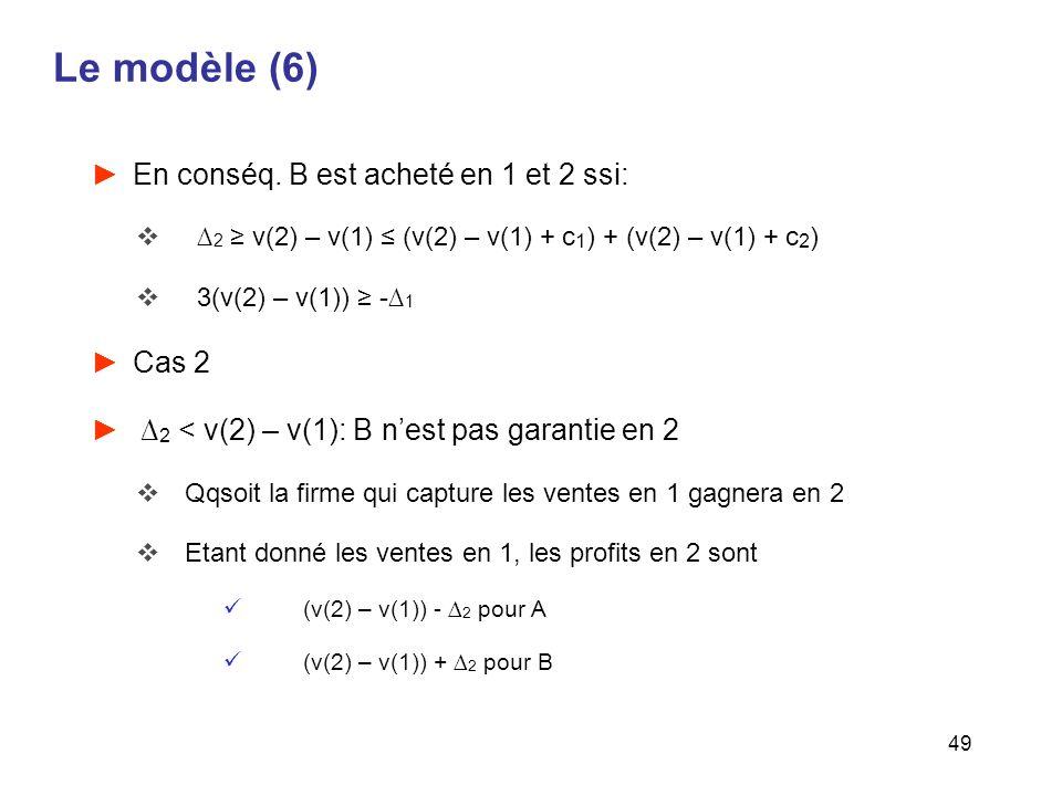 49 Le modèle (6) En conséq. B est acheté en 1 et 2 ssi: 2 v(2) – v(1) (v(2) – v(1) + c 1 ) + (v(2) – v(1) + c 2 ) 3(v(2) – v(1)) - 1 Cas 2 2 < v(2) –