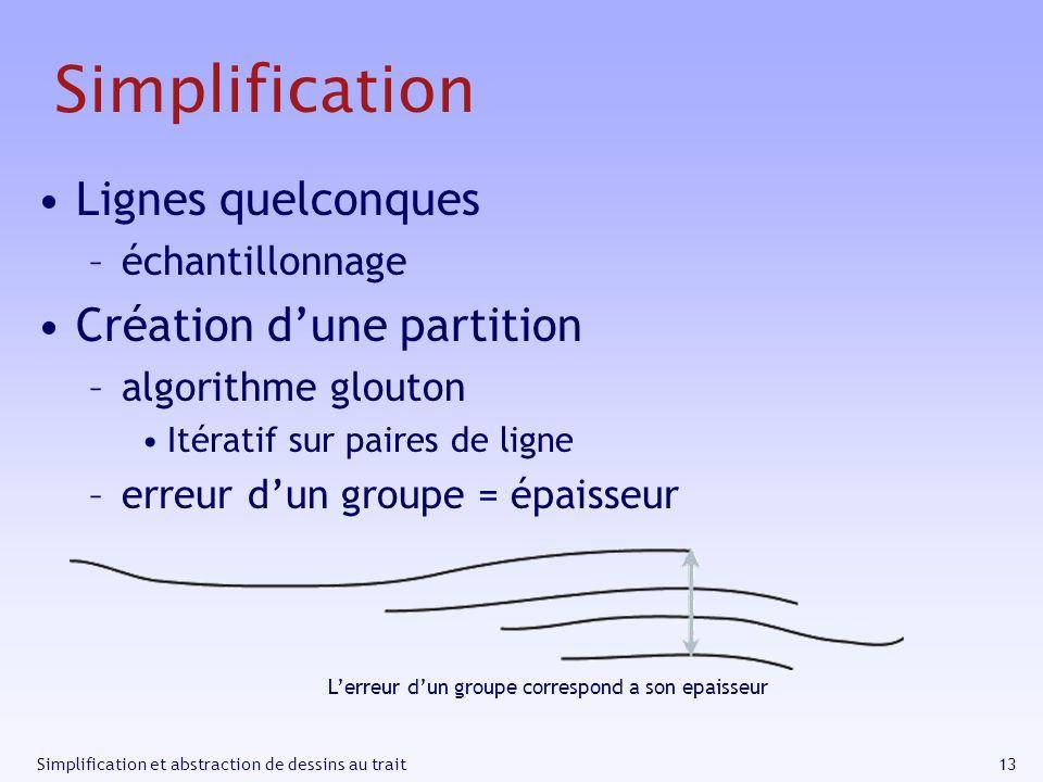 13Simplification et abstraction de dessins au trait Simplification Lignes quelconques –échantillonnage Création dune partition –algorithme glouton Ité