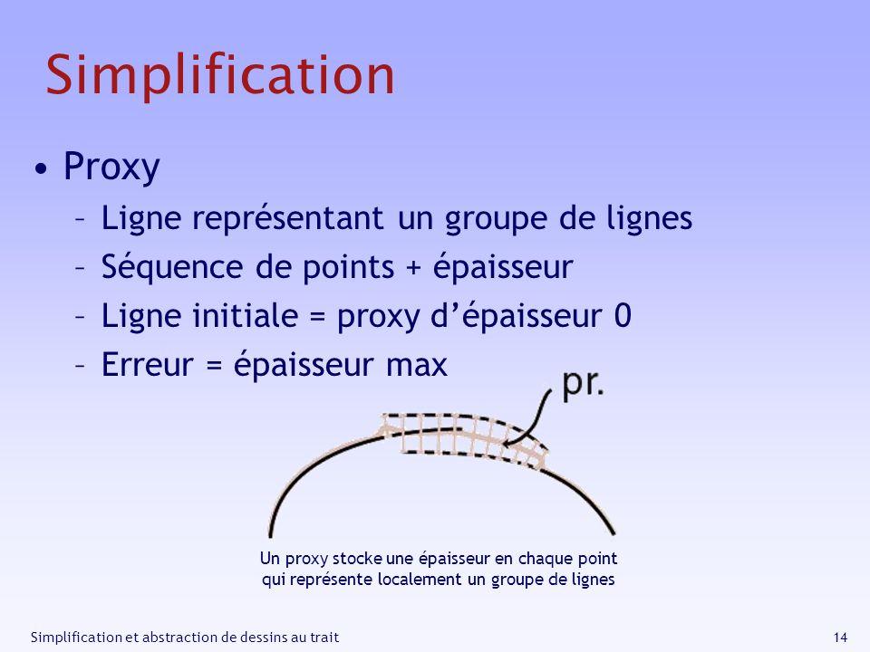14Simplification et abstraction de dessins au trait Simplification Proxy –Ligne représentant un groupe de lignes –Séquence de points + épaisseur –Lign