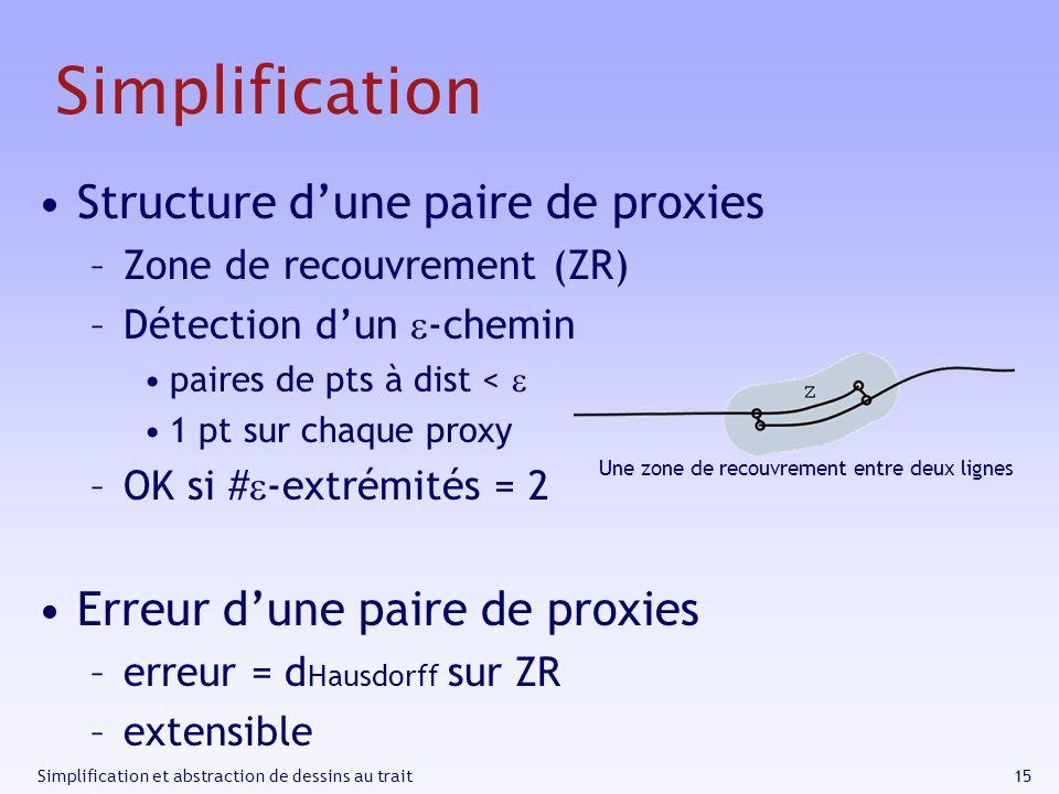 15Simplification et abstraction de dessins au trait Simplification Structure dune paire de proxies –Zone de recouvrement (ZR) –Détection dun -chemin p