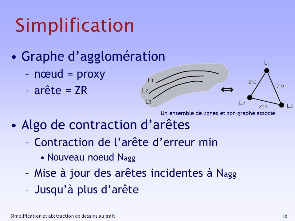 16Simplification et abstraction de dessins au trait Simplification Graphe dagglomération –nœud = proxy –arête = ZR Algo de contraction darêtes –Contra