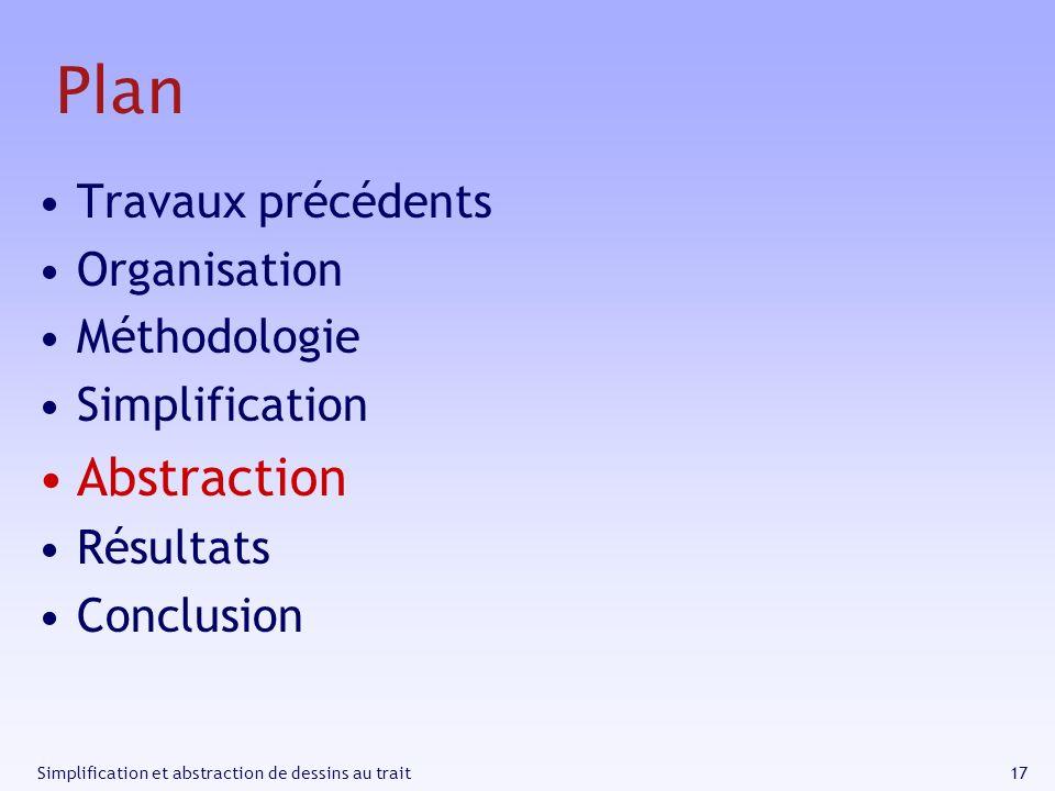 17Simplification et abstraction de dessins au trait Plan Travaux précédents Organisation Méthodologie Simplification Abstraction Résultats Conclusion