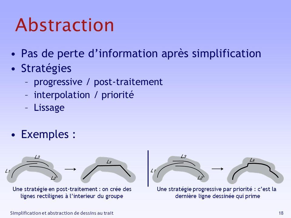 18Simplification et abstraction de dessins au trait Abstraction Pas de perte dinformation après simplification Stratégies –progressive / post-traiteme