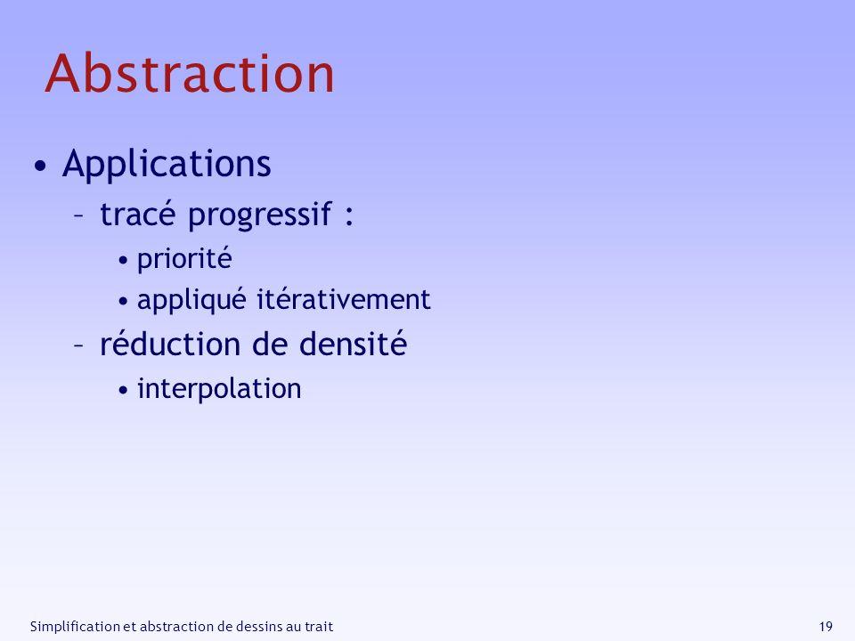 19Simplification et abstraction de dessins au trait Abstraction Applications –tracé progressif : priorité appliqué itérativement –réduction de densité