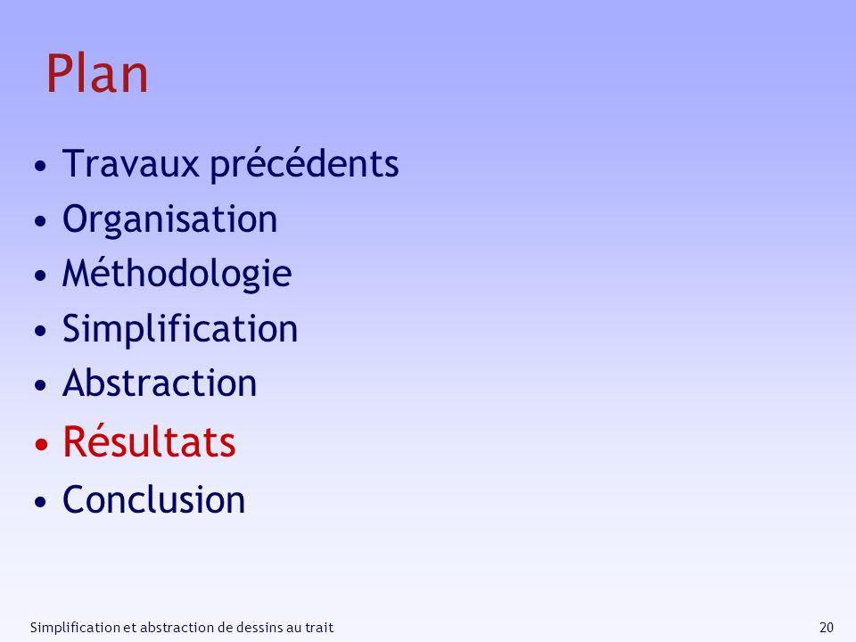 20Simplification et abstraction de dessins au trait Plan Travaux précédents Organisation Méthodologie Simplification Abstraction Résultats Conclusion