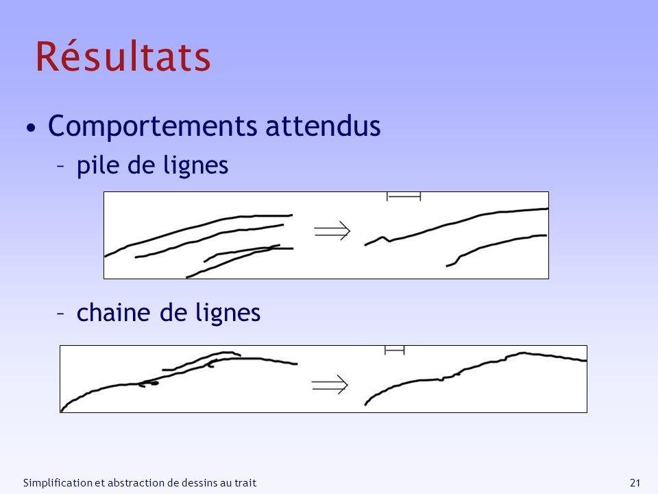 21Simplification et abstraction de dessins au trait Résultats Comportements attendus –pile de lignes –chaine de lignes