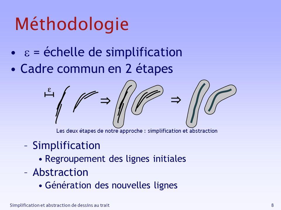 8Simplification et abstraction de dessins au trait = échelle de simplification Cadre commun en 2 étapes –Simplification Regroupement des lignes initia