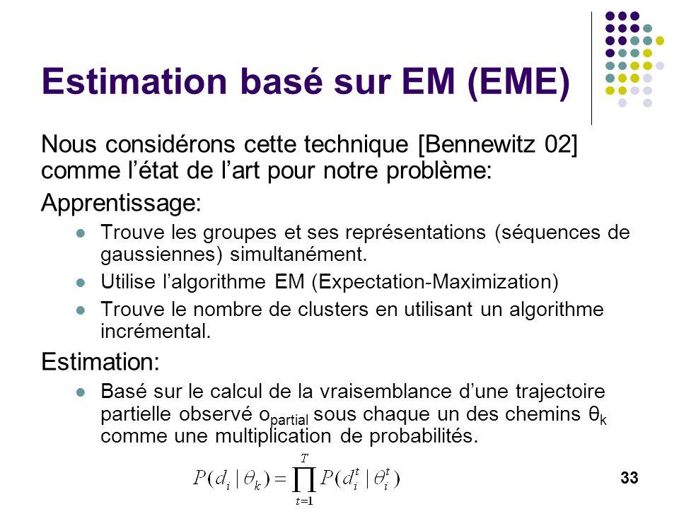 33 Estimation basé sur EM (EME) Nous considérons cette technique [Bennewitz 02] comme létat de lart pour notre problème: Apprentissage: Trouve les groupes et ses représentations (séquences de gaussiennes) simultanément.