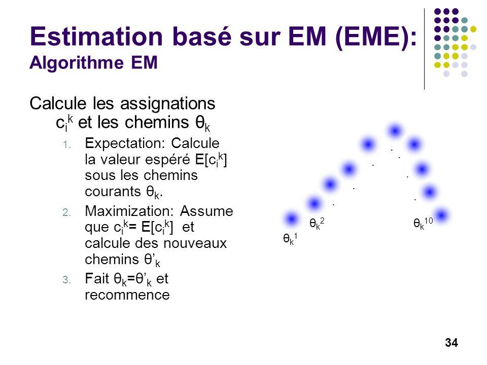34 Estimation basé sur EM (EME): Algorithme EM Calcule les assignations c i k et les chemins θ k 1. Expectation: Calcule la valeur espéré E[c i k ] so