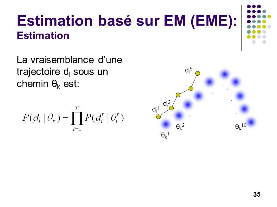 35 Estimation basé sur EM (EME): Estimation La vraisemblance dune trajectoire d i sous un chemin θ k est: θk1θk1 θk2θk2 θ k 10....... di1di1 di2di2 di