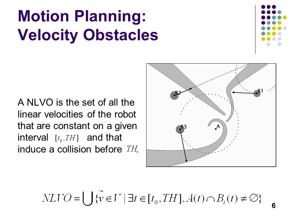 6 Motion Planning: Velocity Obstacles A NLVO is the set of all the linear velocities of the robot that are constant on a given interval and that induce a collision before.